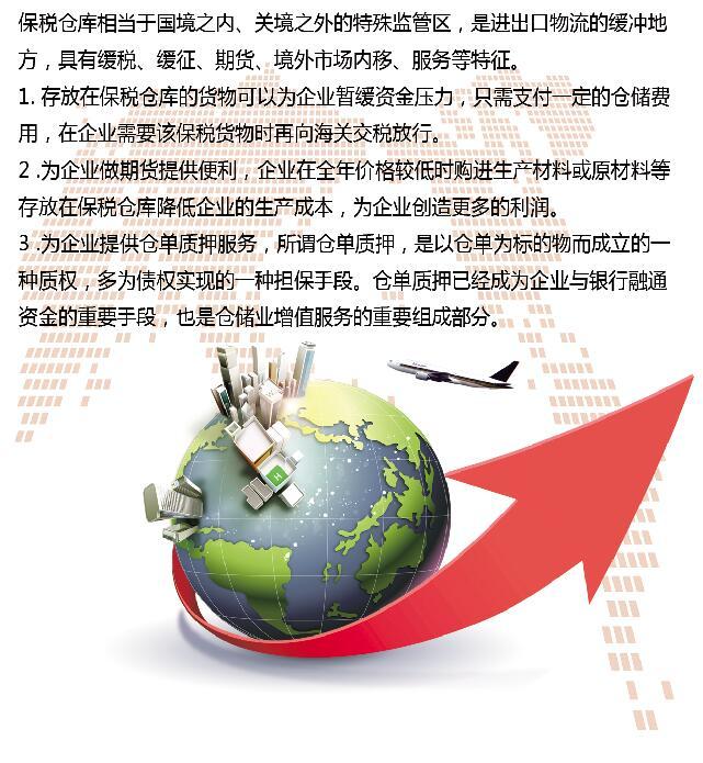 关于国际贸易